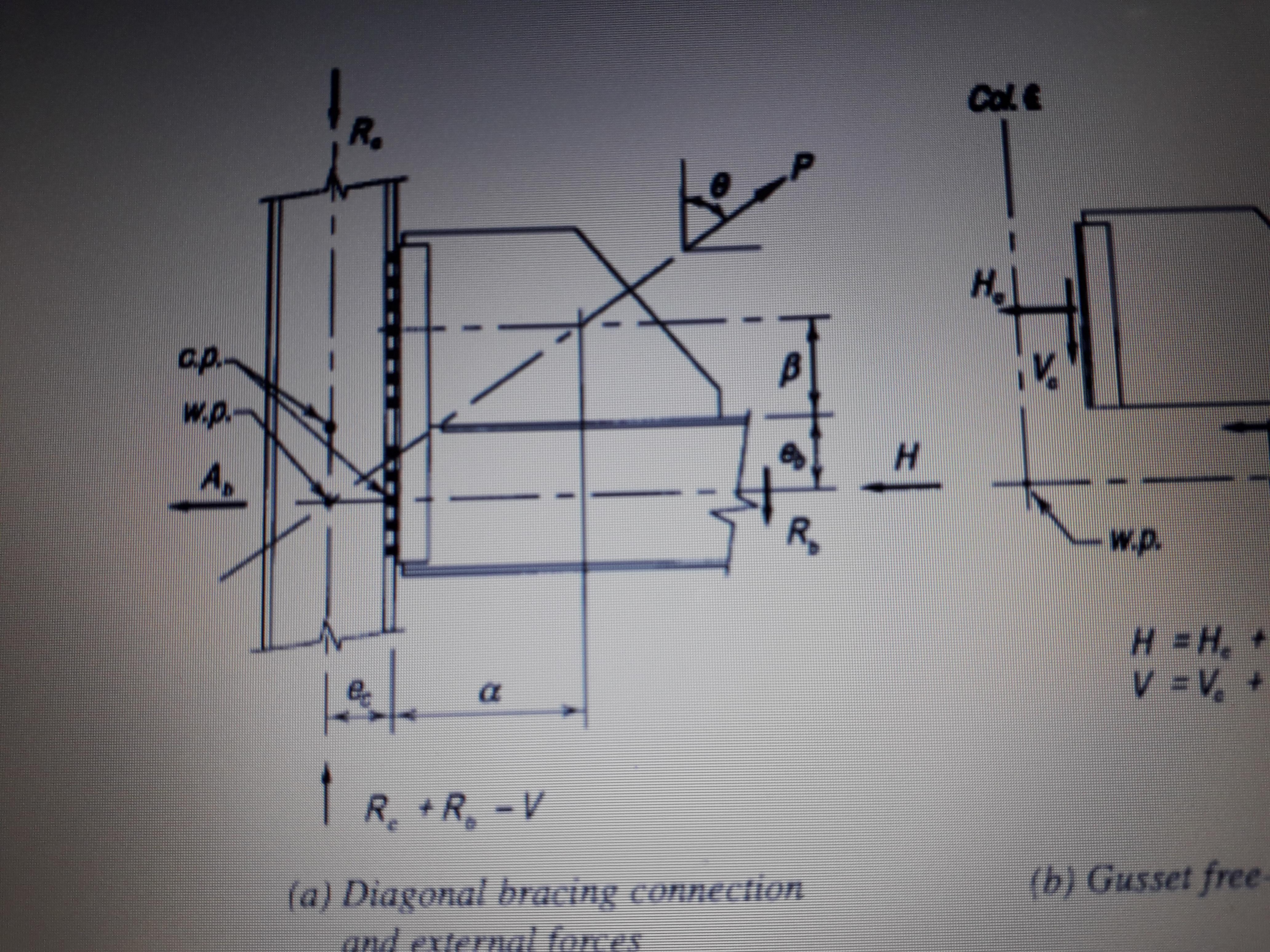 Civil structural engineer Design