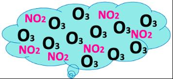 Contre l'ozone, pour la qualité de l'air,...